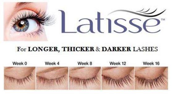 Latisse (Eyelash Treatment) | Forsyth Plastic Surgery